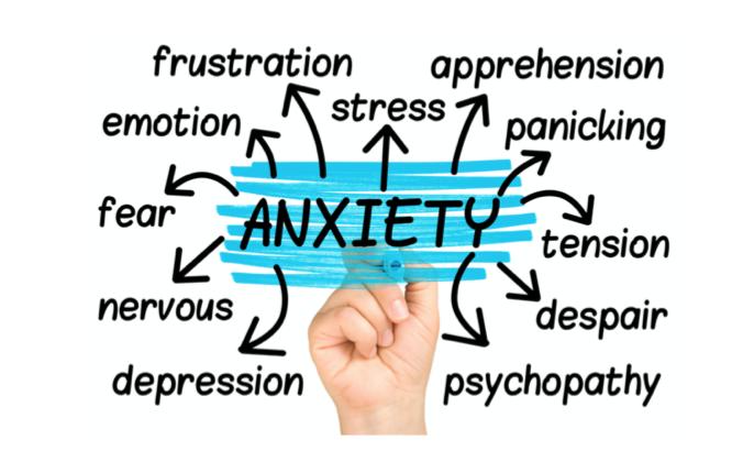 Troubles de l'anxiété